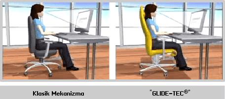 Glide-Tec'in Faydaları 2